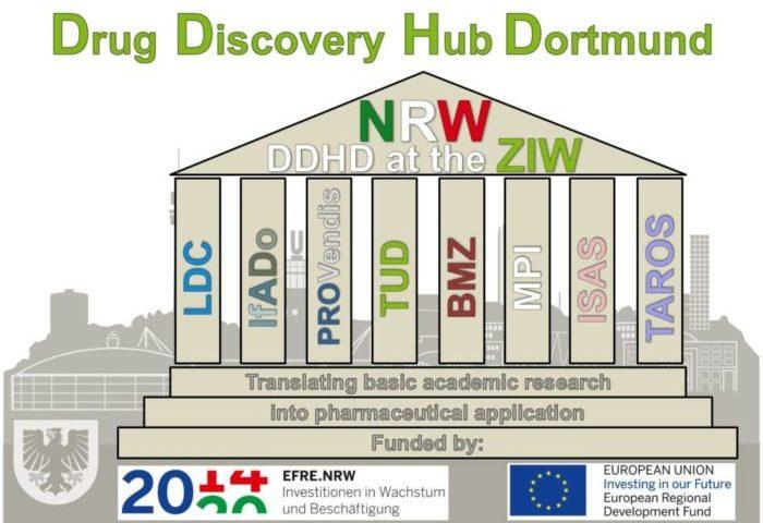 Drug Discorvery Hub Dortmund